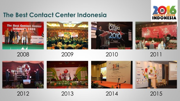 The Best Contact Center Indonesia